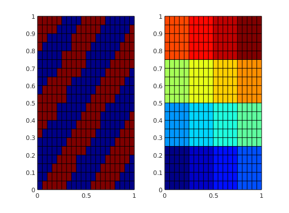 coarsegrid: Generation of coarse grids — The Matlab Reservoir