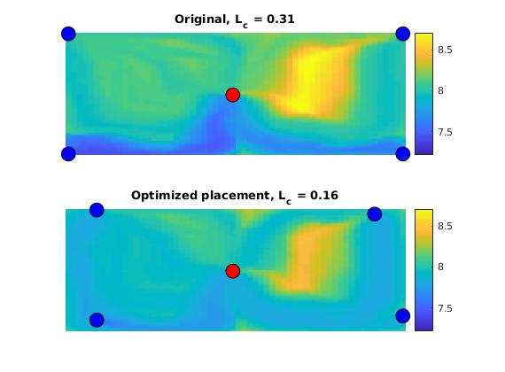 diagnostics: Flow diagnostics functionality — The Matlab Reservoir