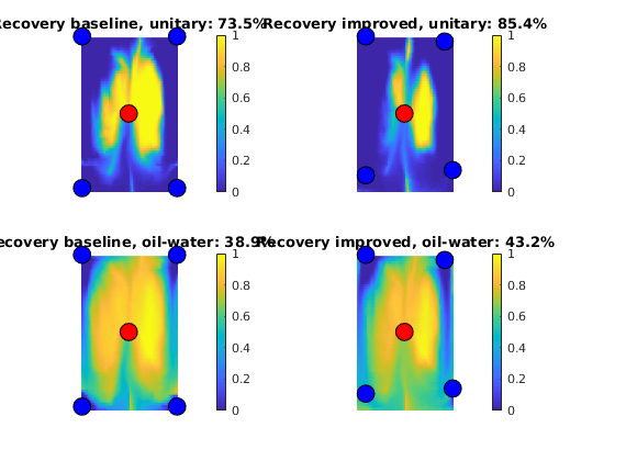 diagnostics: Flow diagnostics functionality — The Matlab