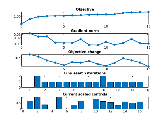 optimization — The Matlab Reservoir Simulation Toolbox 2018a