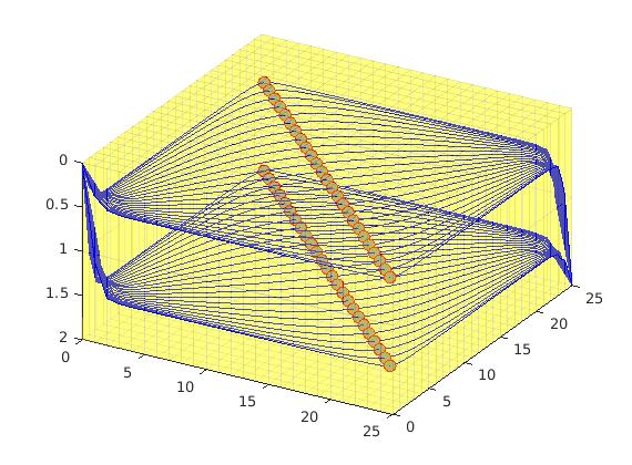 Streamlines Plot In Matlab