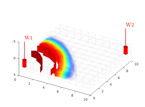 Core functionality — The Matlab Reservoir Simulation Toolbox