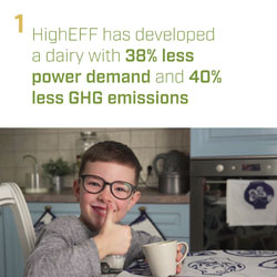 HighEFF has developed a dairy with 38% less power demand and 40% less GHG emissions