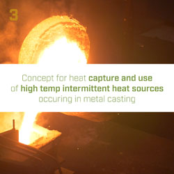 Concept for heat capture and use of high temp intermittent heat sources occuring in metal casting