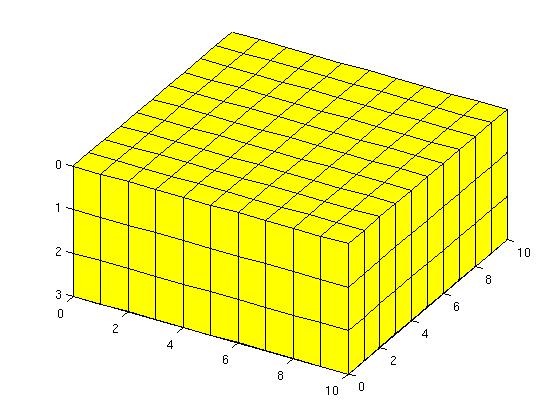 Visualization tutorial