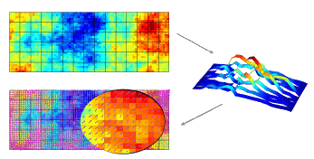 Coarse and fine grid, basis function, fine-scale velocities through subresolution in basis functions