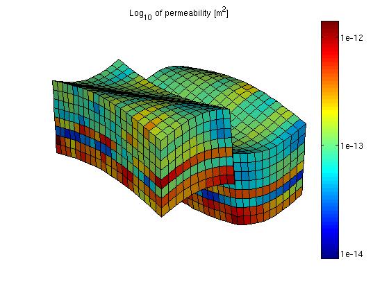 Multiscale Flow Solver: II