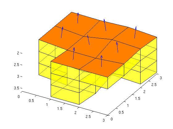 Top-Surface Grid Tutorial